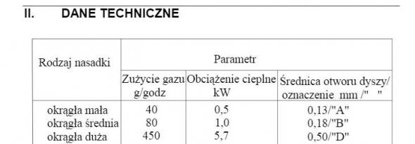 NASADKA OKRGA REDNIA GLT-3 - Zdjcie 1